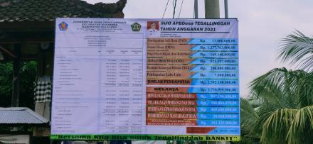APBDes Tahun 2021 Desa Tegallinggah